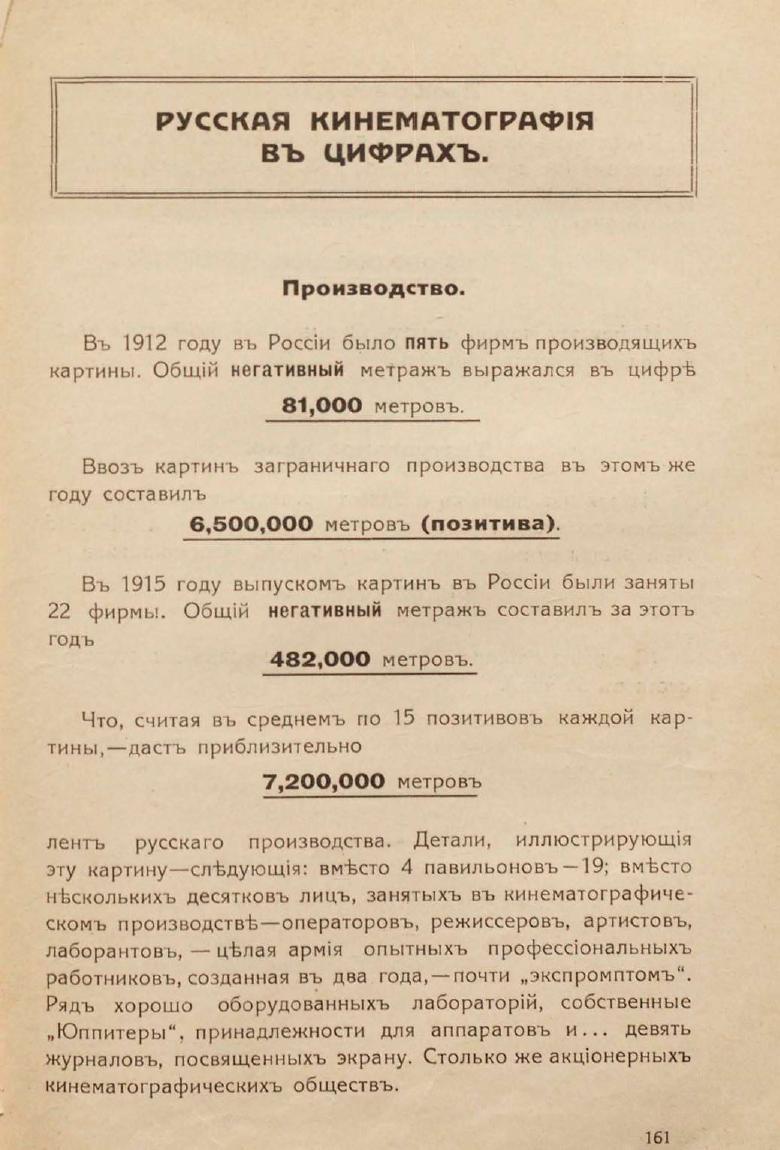 Русская кинематография  в цифрах. 1912-1915 год.